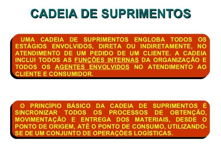 CADEIA DE SUPRIMENTOS O PRINCÍPIO BÁSICO DA CADEIA DE SUPRIMENTOS É SINCRONIZAR TODOS OS PROCESSOS DE OBTENÇÃO, MOVIMENTAÇ...