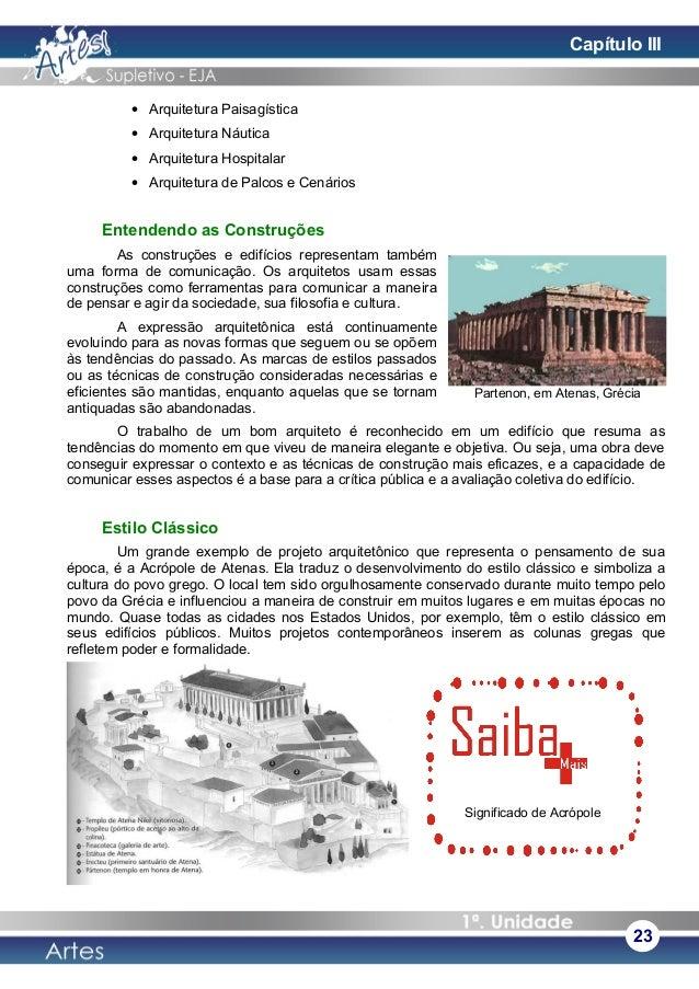 • Arquitetura Paisagística • Arquitetura Náutica • Arquitetura Hospitalar • Arquitetura de Palcos e Cenários Entendendo as...