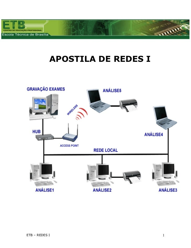 APOSTILA DE REDES IETB – REDES I                     1