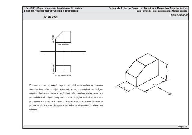 UFV - CCE - Departamento de Arquitetura e Urbanismo Setor de Representação Gráfica e Tecnologia UFV - CCE - Departamento d...