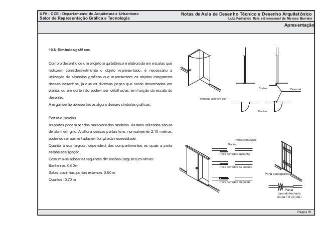 Anotações UFV - CCE - Departamento de Arquitetura e Urbanismo Setor de Representação Gráfica e Tecnologia UFV - CCE - Depa...