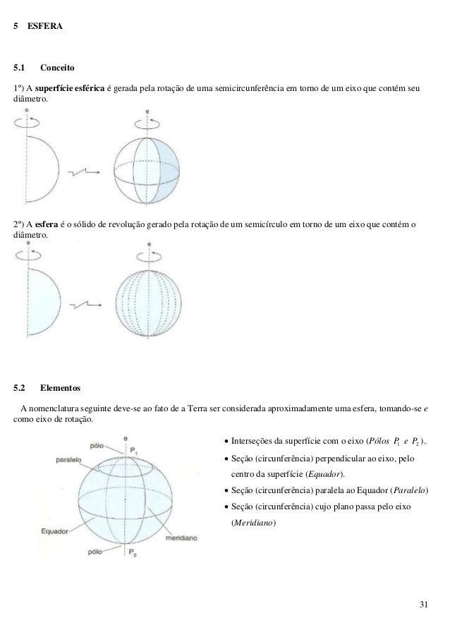 31 5 ESFERA 5.1 Conceito 1º) A superfície esférica é gerada pela rotação de uma semicircunferência em torno de um eixo que...