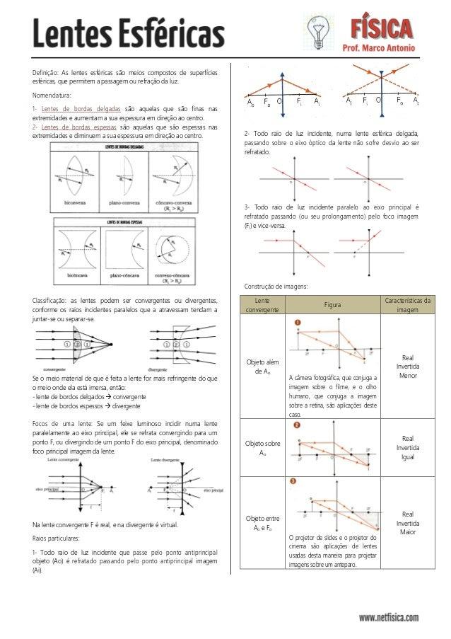 757cbadd7d Definição: As lentes esféricas são meios compostos de superfícies  esféricas, que permitem a passagem ...