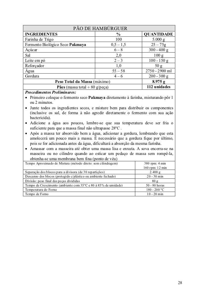 PÃO DE HAMBÚRGUERINGREDIENTES                                            %              QUANTIDADEFarinha de Trigo        ...