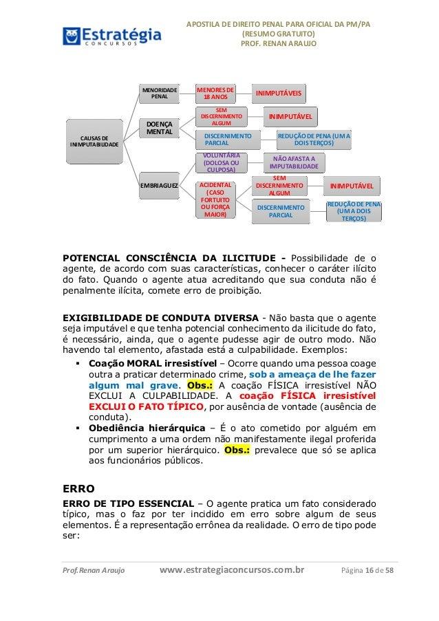 Apostila resumo - pm-pa (direito penal)