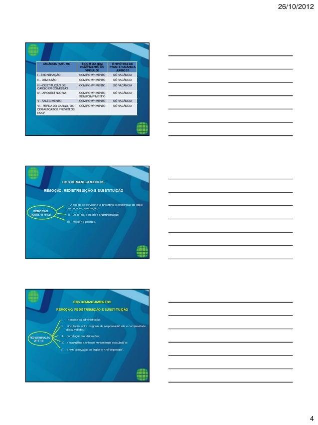 26/10/2012  4  VACÂNCIA (ART. 50)  É COM OU SEM ROMPIMENTO DO VÍNCULO?  É HIPÓTESE DE PROV. E VACÂNCIA JUNTOS?  I – EXONER...