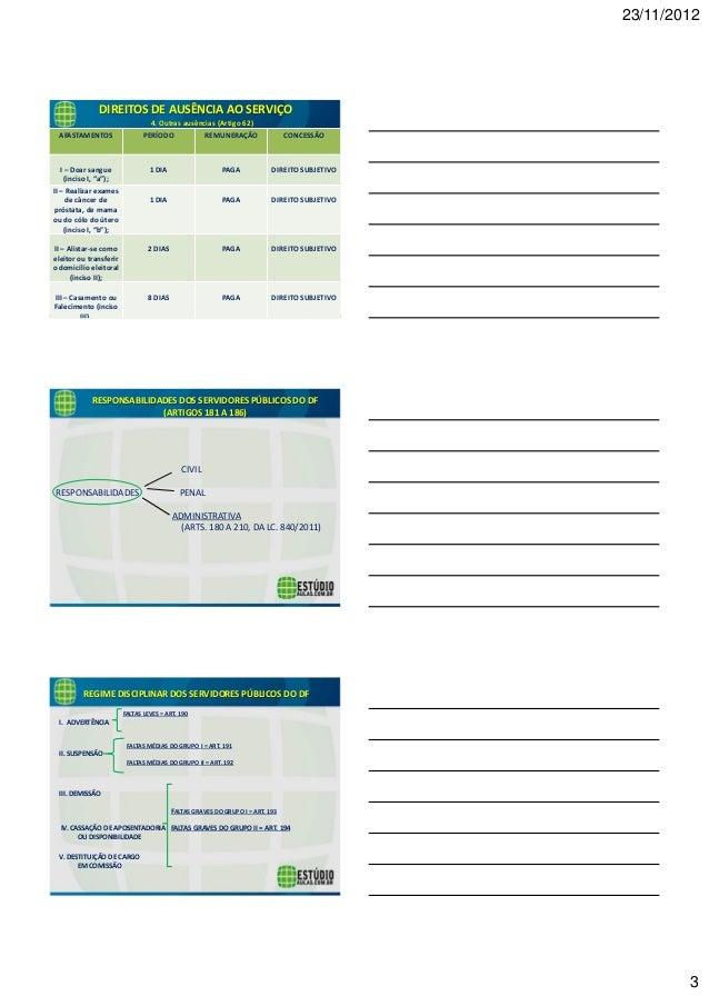 23/11/2012  3 DIREITOS DE AUSÊNCIA AO SERVIÇO  4. Outras ausências (Artigo 62)  AFASTAMENTOS  PERÍODO  REMUNERAÇÃO  CONCES...