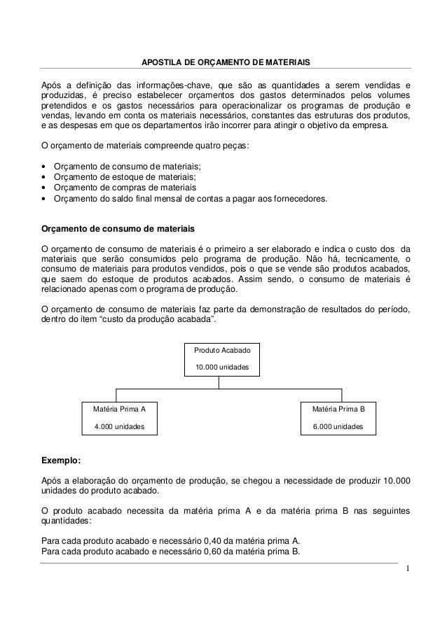 APOSTILA DE ORÇAMENTO DE MATERIAIS 1 Após a definição das informações-chave, que são as quantidades a serem vendidas e pro...