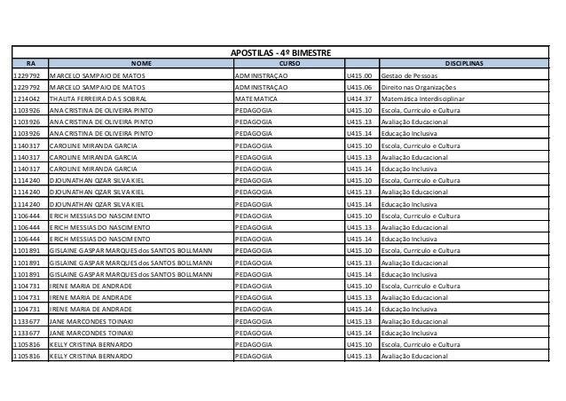 APOSTILAS - 4º BIMESTRE RA  NOME  CURSO  DISCIPLINAS  1229792  MARCELO SAMPAIO DE MATOS  ADMINISTRAÇAO  U415.00  Gestao de...
