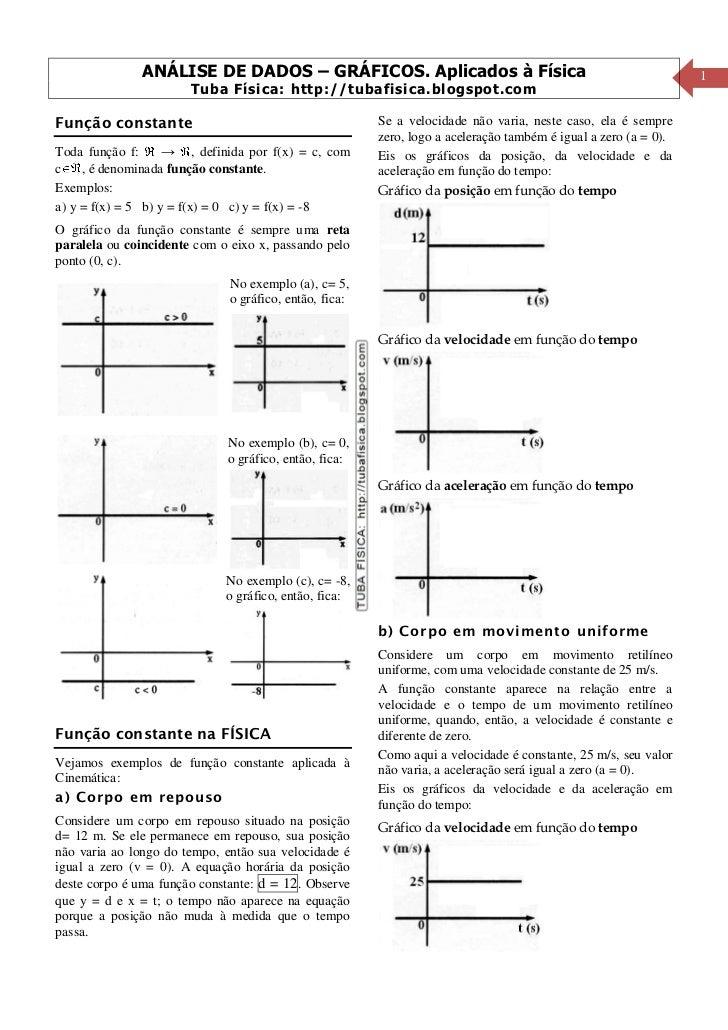 ANÁLISE DE DADOS – GRÁFICOS. Aplicados à Física                                                   1                       ...