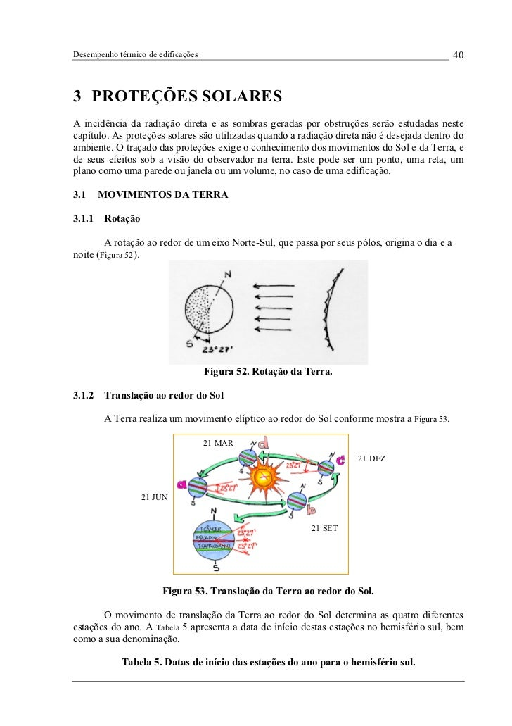 Desempenho térmico de edificações                                                              403 PROTEÇÕES SOLARESA inci...