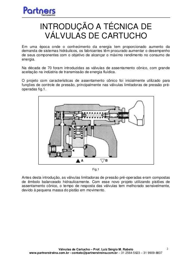 Válvulas de Cartucho – Prof. Luiz Sérgio M. Rabelo www.partnerstreina.com.br - contato@partnerstreina.com.br – 31 2564-562...