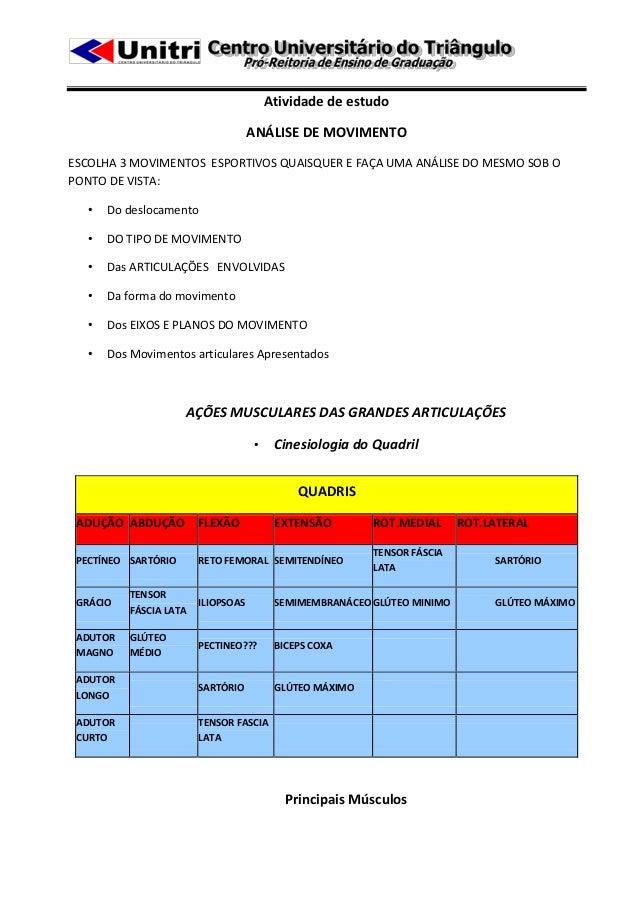 Atividade de estudo                                    ANÁLISE DE MOVIMENTOESCOLHA 3 MOVIMENTOS ESPORTIVOS QUAISQUER E FAÇ...