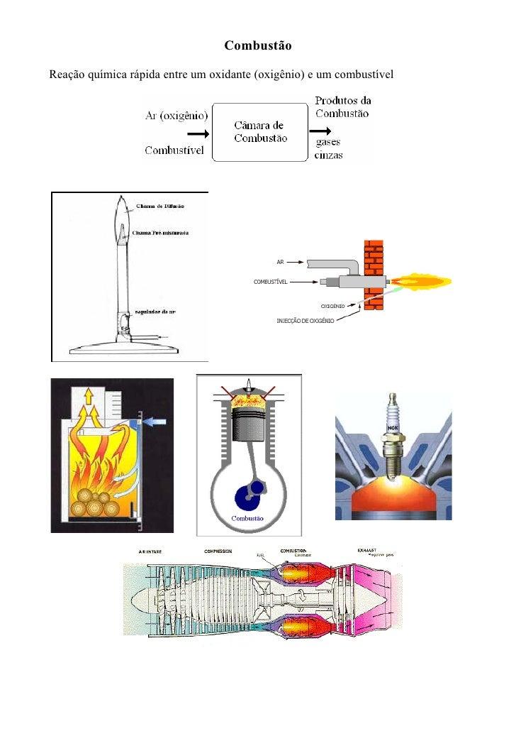 CombustãoReação química rápida entre um oxidante (oxigênio) e um combustível