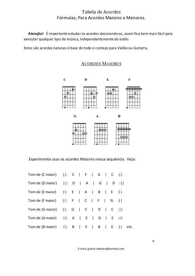 apostila de acordes de guitarra