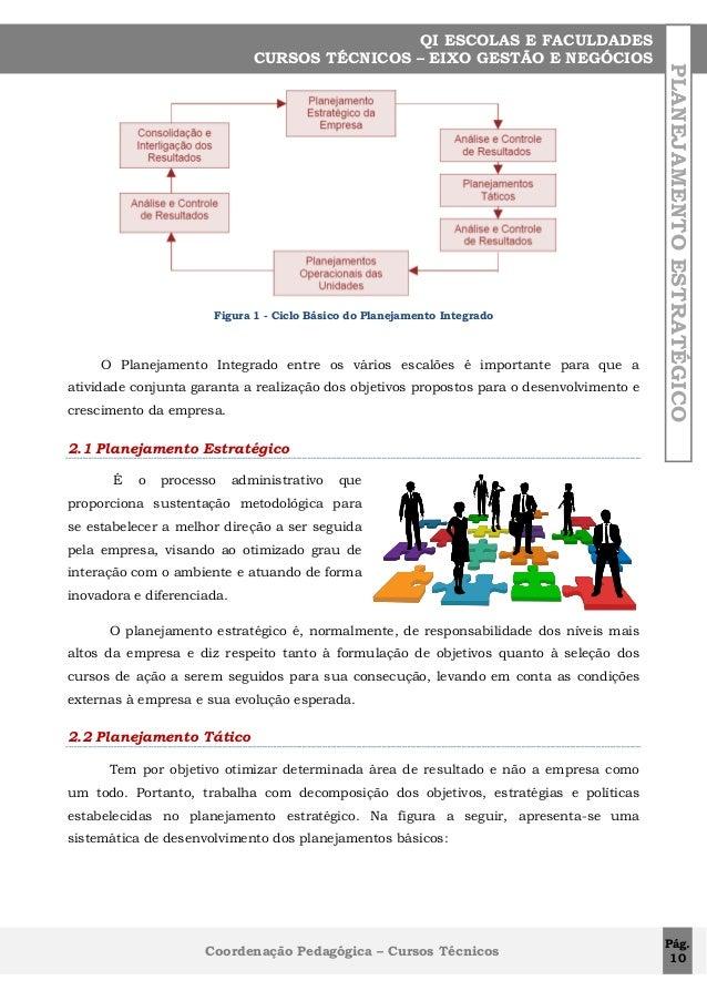 Figura 1 - Ciclo Básico do Planejamento Integrado  O Planejamento Integrado entre os vários escalões é importante para que...
