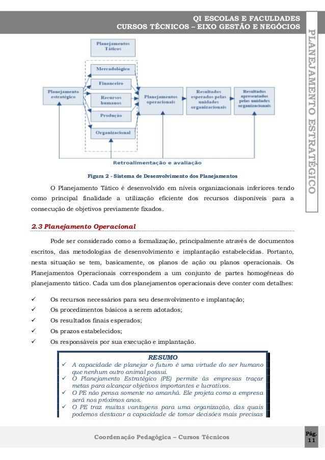Figura 2 - Sistema de Desenvolvimento dos Planejamentos  O Planejamento Tático é desenvolvido em níveis organizacionais in...