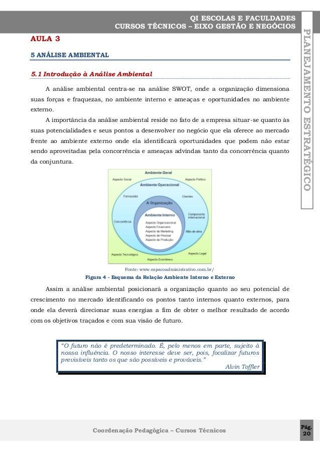 AULA 3 5 ANÁLISE AMBIENTAL 5.1 Introdução à Análise Ambiental A análise ambiental centra-se na análise SWOT, onde a organi...