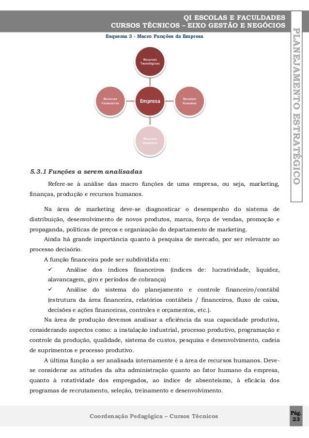 Esquema 3 - Macro Funções da Empresa  Recursos Tecnológicos  Recursos Financeiros  Empresa  Recursos Humanos  Recursos Mat...