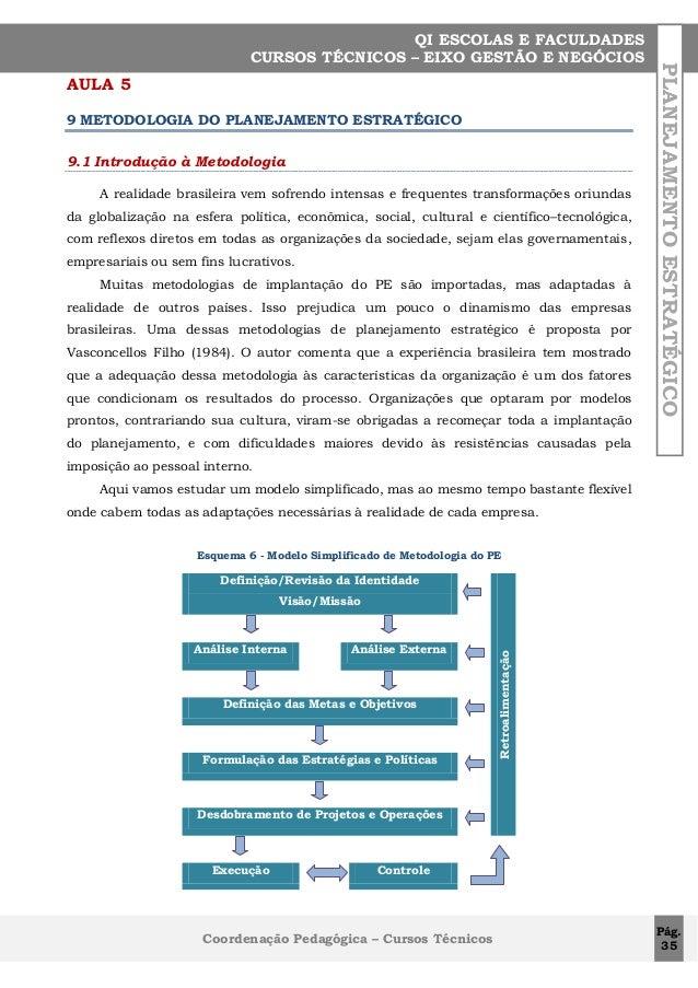 AULA 5 9 METODOLOGIA DO PLANEJAMENTO ESTRATÉGICO 9.1 Introdução à Metodologia A realidade brasileira vem sofrendo intensas...