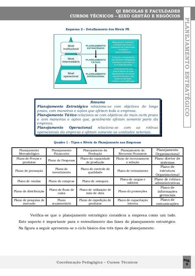 Esquema 2 – Detalhamento dos Níveis PE  Resumo Planejamento Estratégico relaciona-se com objetivos de longo prazo, com man...
