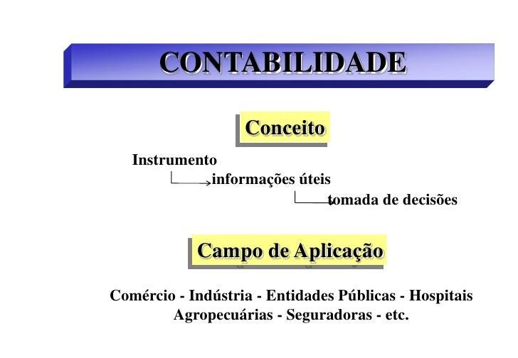 CONTABILIDADE                   Conceito   Instrumento             informações úteis                             tomada de...