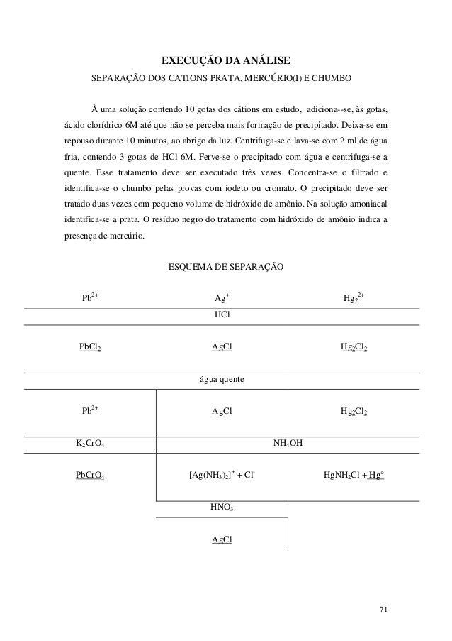 EXECUÇÃO DA ANÁLISE       SEPARAÇÃO DOS CATIONS PRATA, MERCÚRIO(I) E CHUMBO       À uma solução contendo 10 gotas dos cáti...