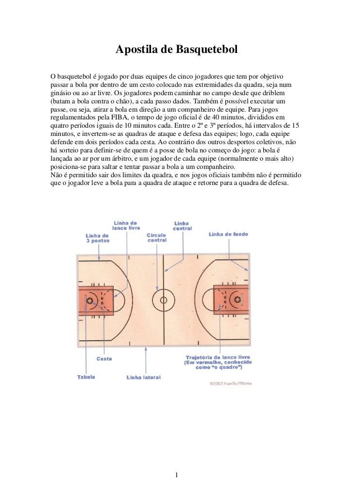 Apostila de BasquetebolO basquetebol é jogado por duas equipes de cinco jogadores que tem por objetivopassar a bola por de...
