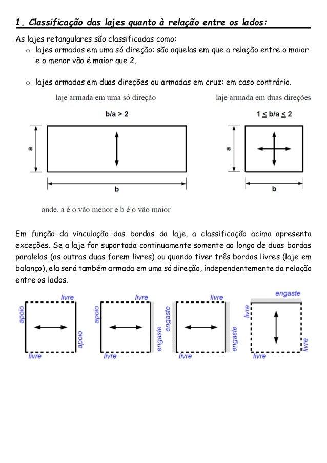 1. Classificação das lajes quanto à relação entre os lados: As lajes retangulares são classificadas como: o lajes armadas ...