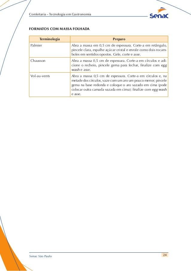 24 Confeitaria – Tecnologia em Gastronomia Senac São Paulo FORMATOS COM MASSA FOLHADA Terminologia Preparo Palmier Abra a ...
