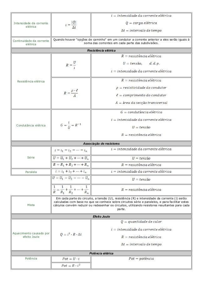 Formulas de eletrodinamica