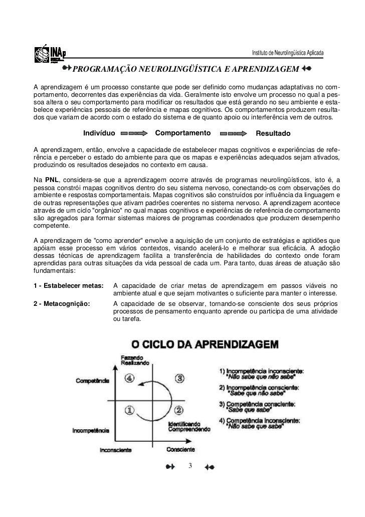 Apostila de programaçao neurolinguistica   lair ribeiro - pnl(2) Slide 3