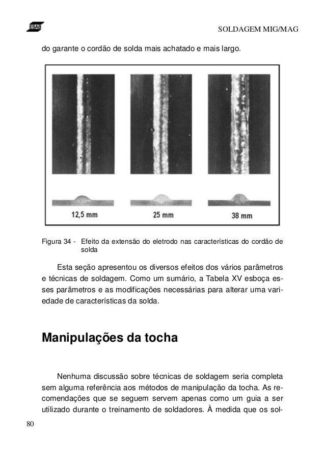 APOSTILA DE SOLDAGEM MIG MAG PDF