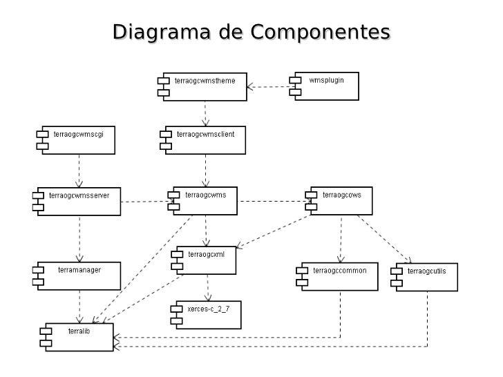 Livro rup pdf