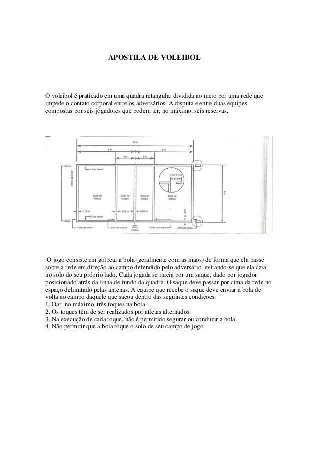 APOSTILA DE VOLEIBOL O voleibol é praticado em uma quadra retangular dividida ao meio por uma rede que impede o contato co...