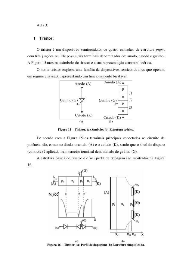 Aula 3: 1 Tiristor: O tiristor é um dispositivo semicondutor de quatro camadas, de estrutura pnpn, com três junções pn. El...
