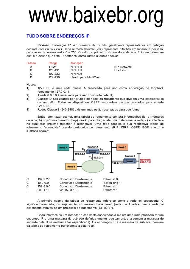 www.baixebr.org TUDO SOBRE ENDEREÇOS IP Revisão: Endereços IP são números de 32 bits, geralmente representados em notação ...