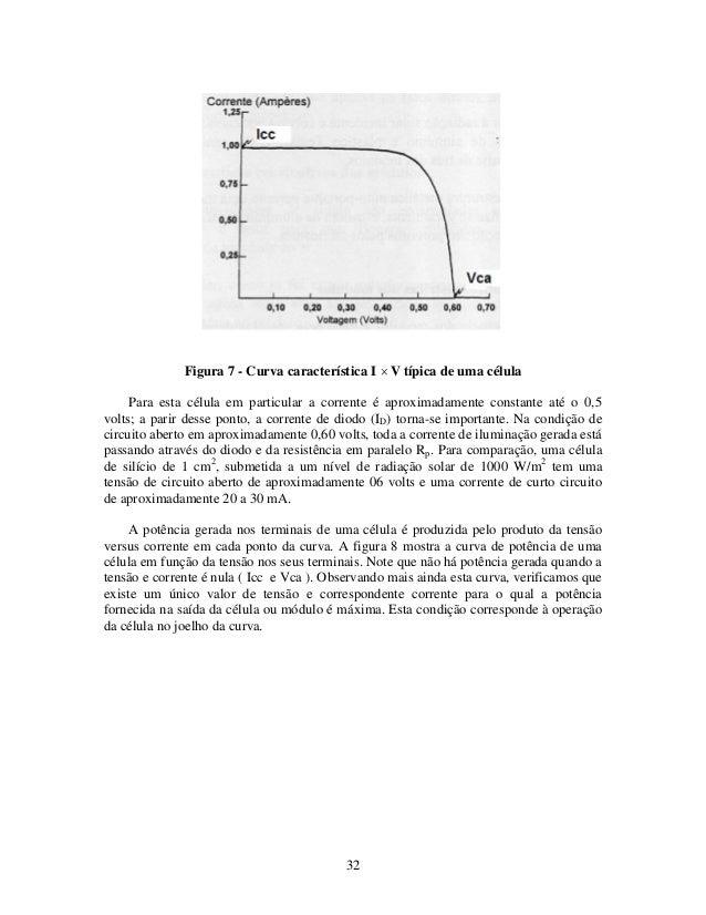 32 Figura 7 - Curva característica I V típica de uma célula Para esta célula em particular a corrente é aproximadamente c...