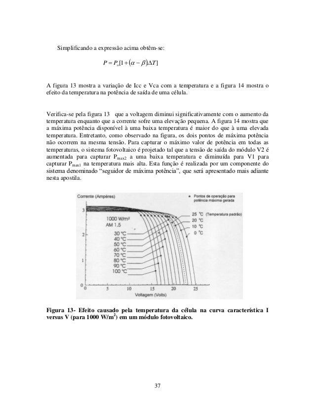 37 Simplificando a expressão acima obtêm-se:   ].1[ TPP o   A figura 13 mostra a variação de Icc e Vca com a tempe...
