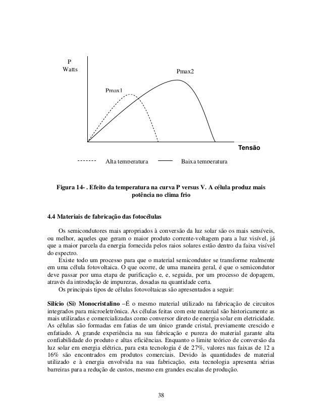 38 Figura 14- . Efeito da temperatura na curva P versus V. A célula produz mais potência no clima frio 4.4 Materiais de fa...