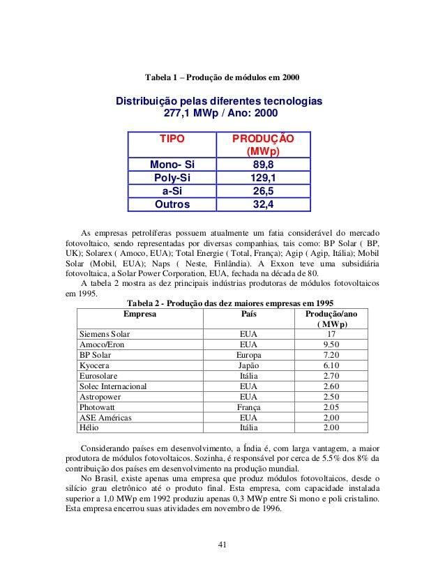 41 Tabela 1 – Produção de módulos em 2000 As empresas petrolíferas possuem atualmente um fatia considerável do mercado fot...