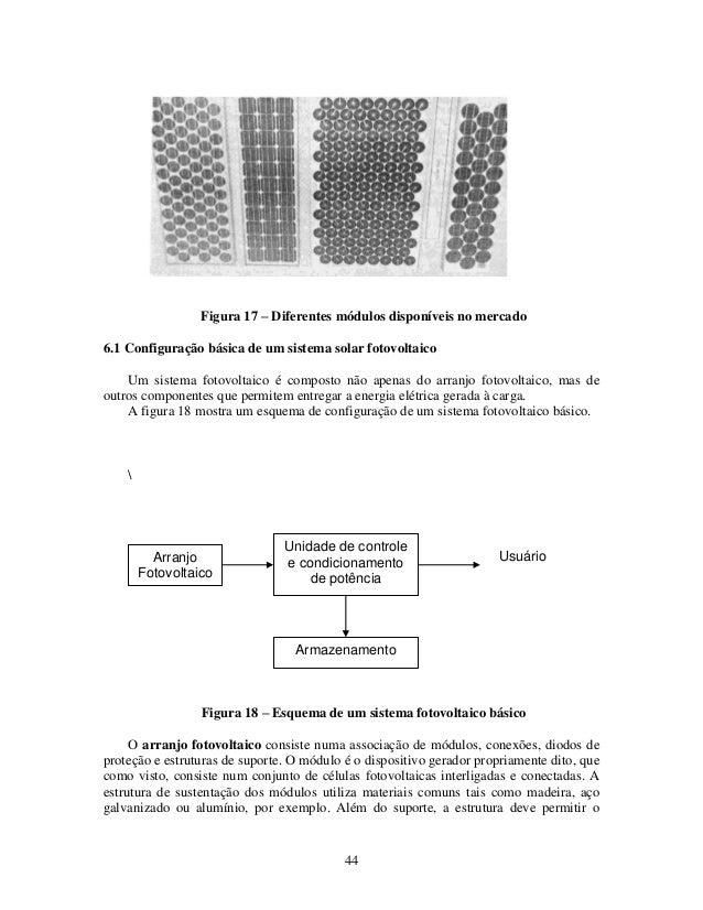 44 Figura 17 – Diferentes módulos disponíveis no mercado 6.1 Configuração básica de um sistema solar fotovoltaico Um siste...