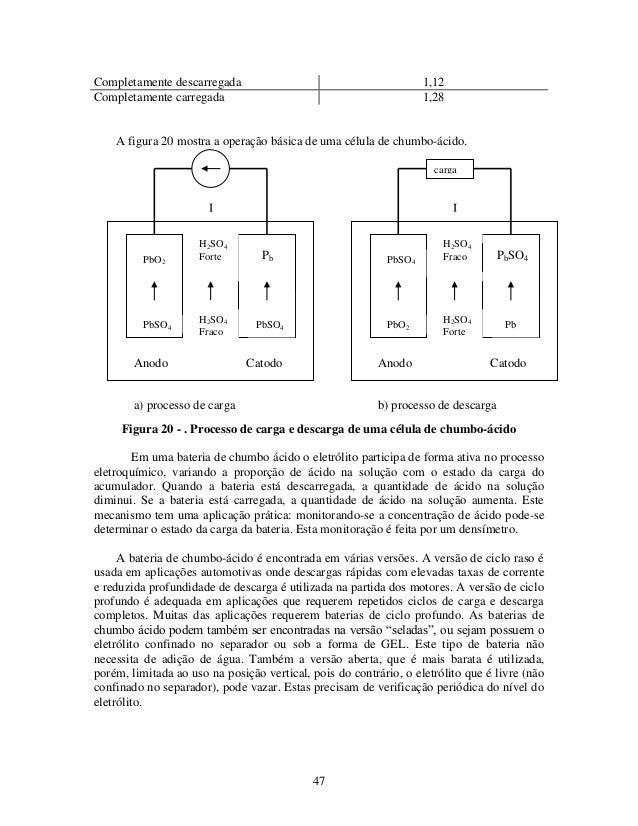 47 Completamente descarregada 1,12 Completamente carregada 1,28 A figura 20 mostra a operação básica de uma célula de chum...
