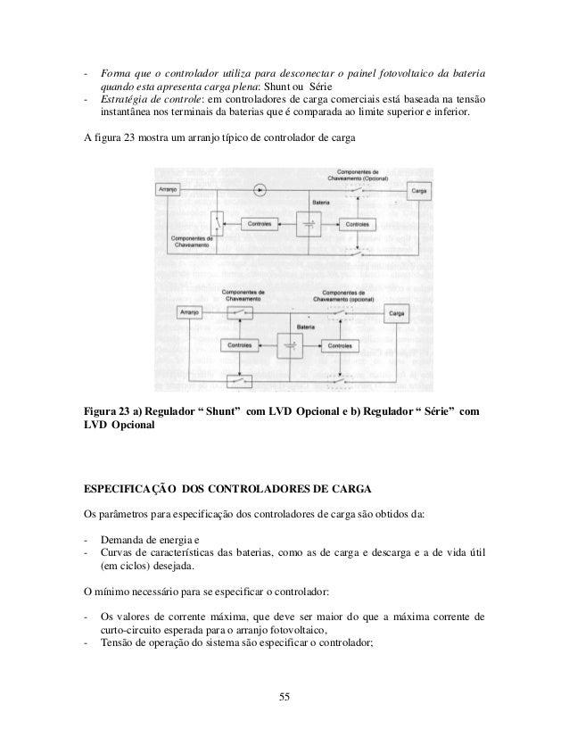 55 - Forma que o controlador utiliza para desconectar o painel fotovoltaico da bateria quando esta apresenta carga plena: ...