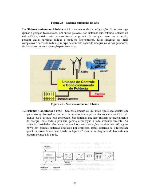 63 Figura 25 – Sistema autônomo isolado 1b- Sistema autônomos híbridos – São sistemas onde a configuração não se restringe...