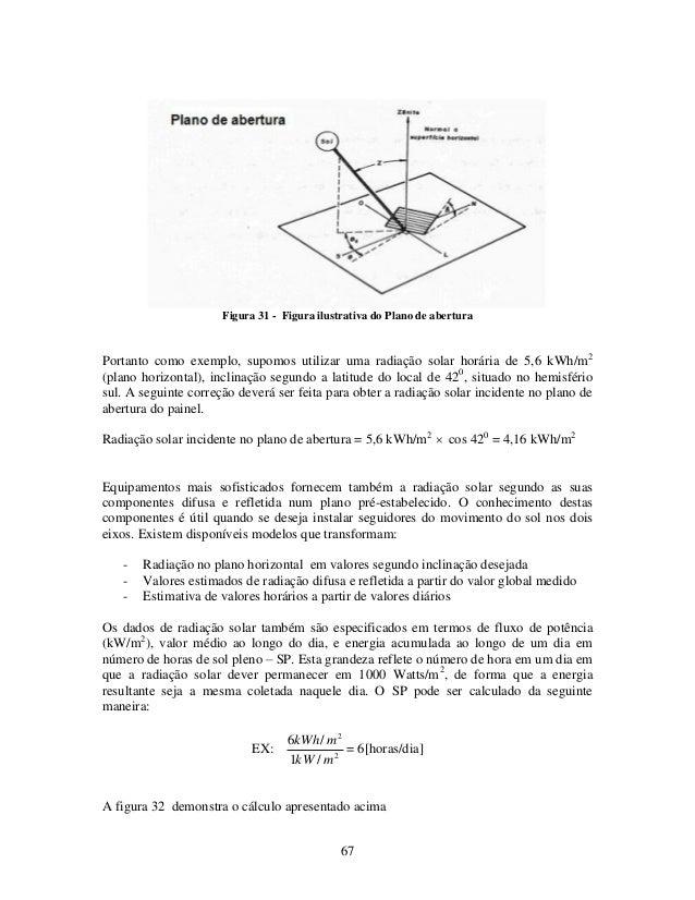 67 Figura 31 - Figura ilustrativa do Plano de abertura Portanto como exemplo, supomos utilizar uma radiação solar horária ...