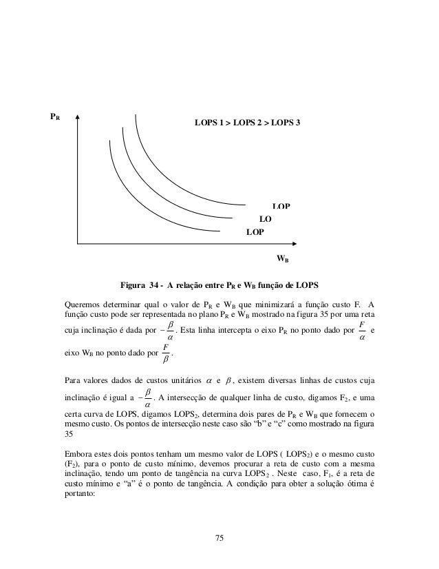 75 Figura 34 - A relação entre PR e WB função de LOPS Queremos determinar qual o valor de PR e WB que minimizará a função ...