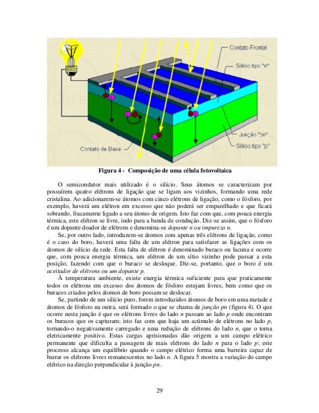 29 Figura 4 - Composição de uma célula fotovoltaica O semicondutor mais utilizado é o silício. Seus átomos se caracterizam...