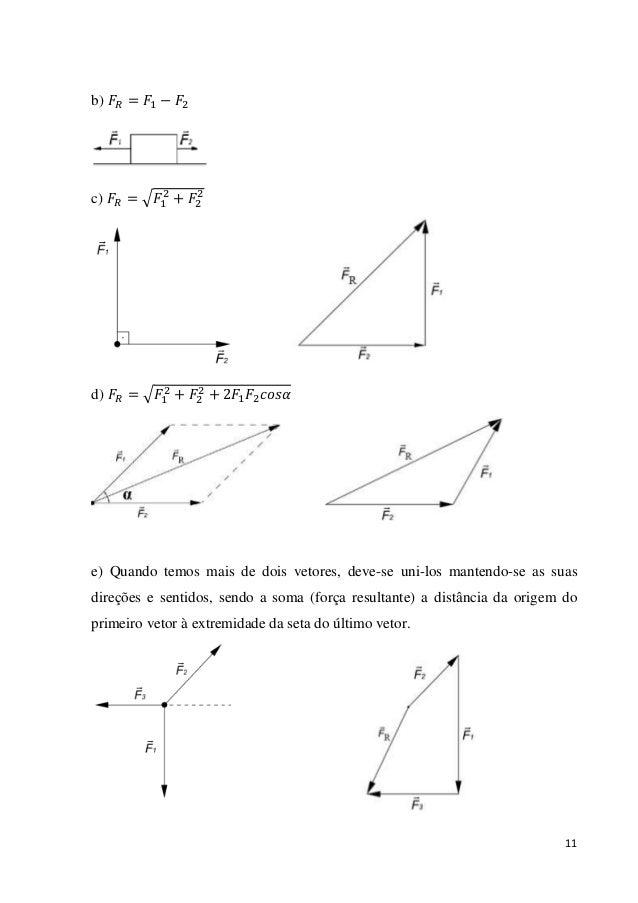 11 b) 1 c) √ 1 d) √ 1 2 1 e) Quando temos mais de dois vetores, deve-se uni-los mantendo-se as suas direções e sentidos, s...