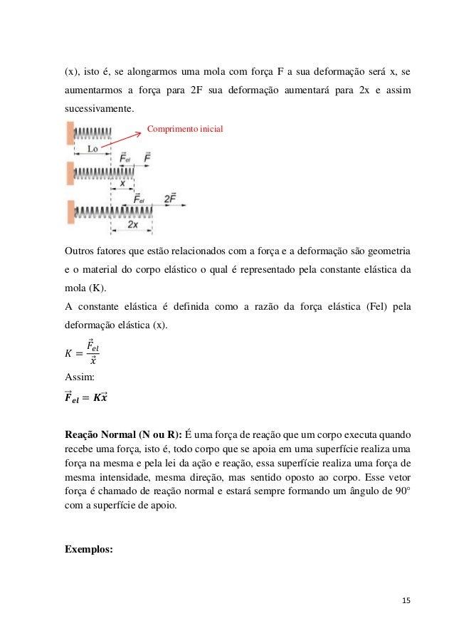 15 (x), isto é, se alongarmos uma mola com força F a sua deformação será x, se aumentarmos a força para 2F sua deformação ...